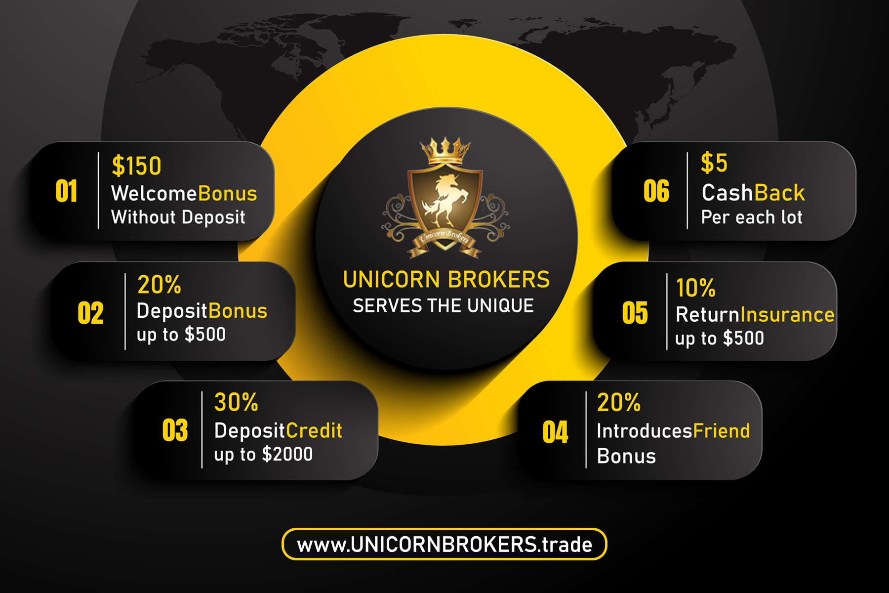 Unicorn Brokers free bonus